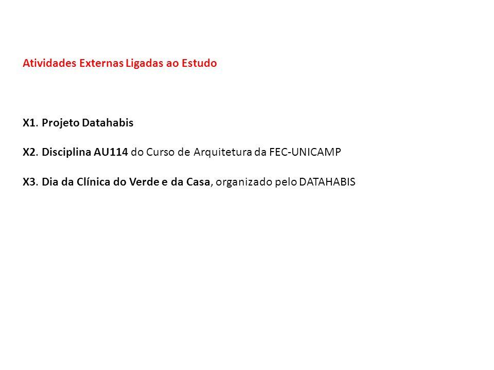 Atividades Externas Ligadas ao Estudo X1. Projeto Datahabis X2. Disciplina AU114 do Curso de Arquitetura da FEC-UNICAMP X3. Dia da Clínica do Verde e
