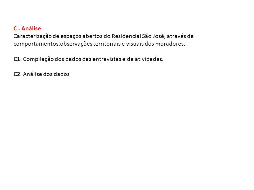 C. Análise Caracterização de espaços abertos do Residencial São José, através de comportamentos,observações territoriais e visuais dos moradores. C1.