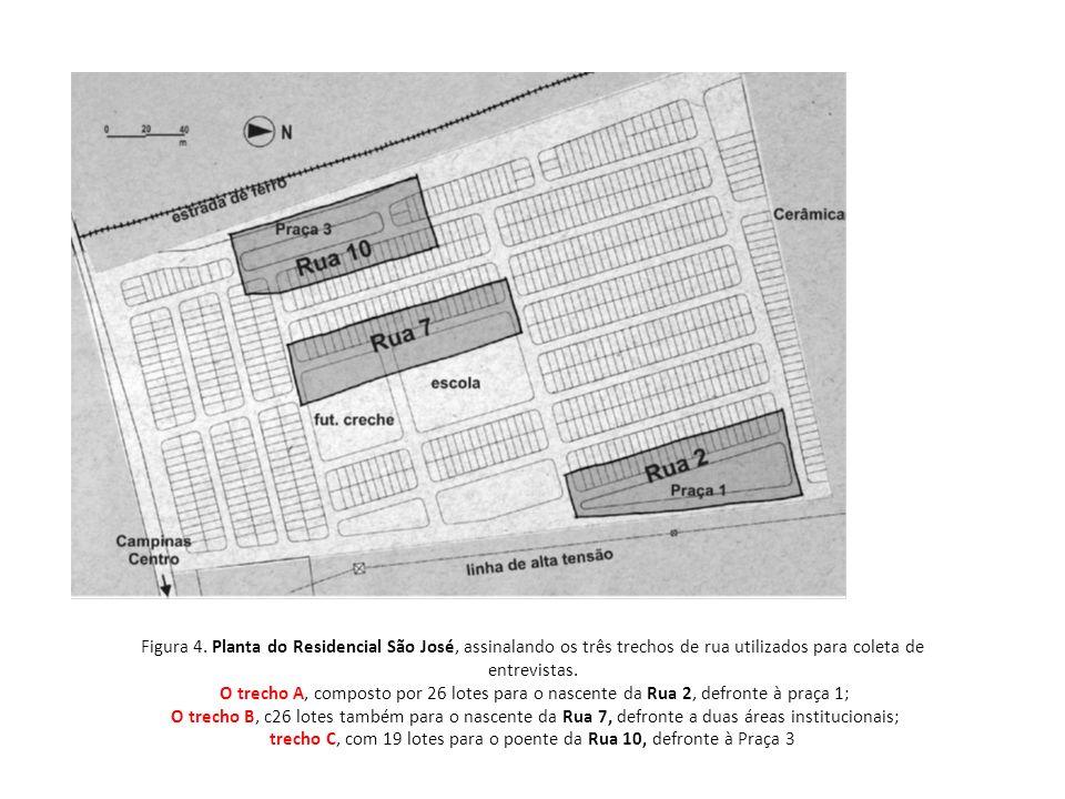 Figura 4. Planta do Residencial São José, assinalando os três trechos de rua utilizados para coleta de entrevistas. O trecho A, composto por 26 lotes