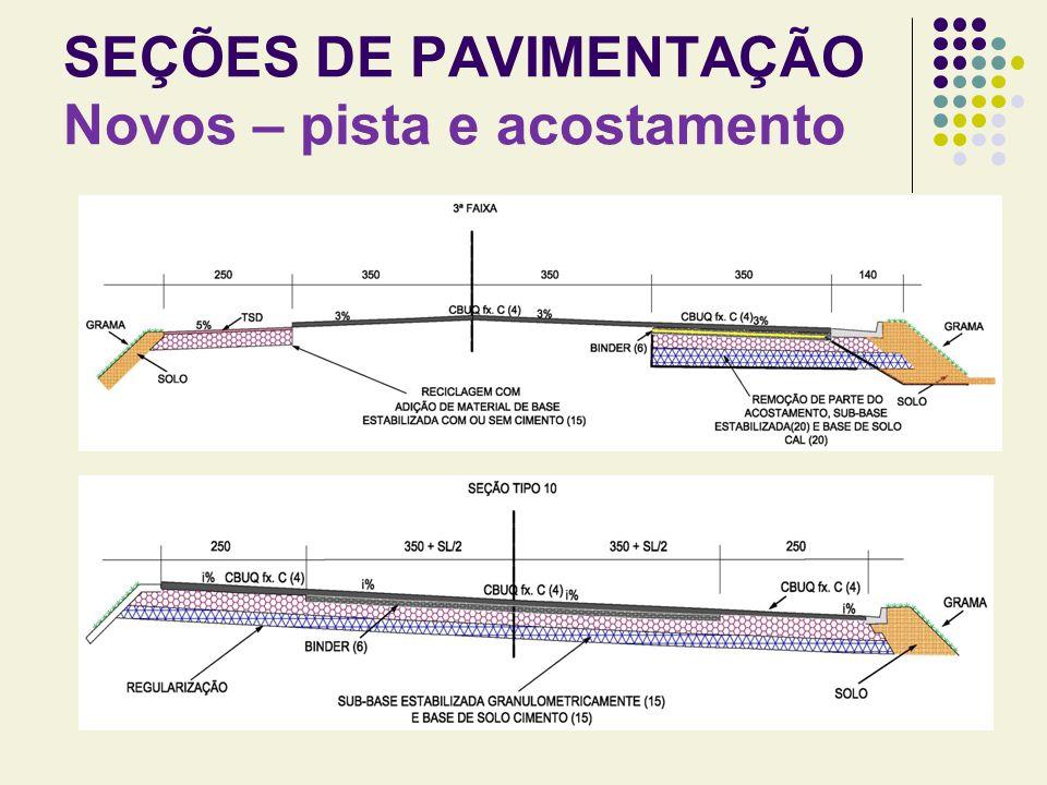SEÇÕES DE PAVIMENTAÇÃO Novos – pista e acostamento