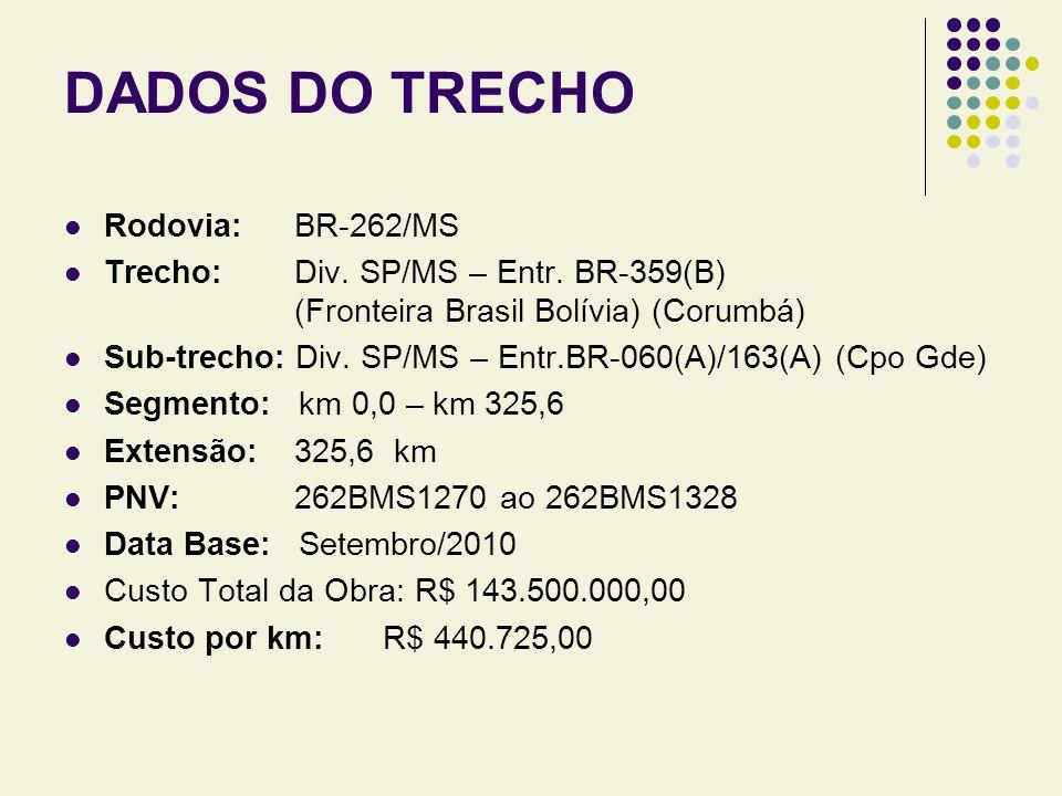 DADOS DO TRECHO Rodovia: BR-262/MS Trecho: Div. SP/MS – Entr. BR-359(B) (Fronteira Brasil Bolívia) (Corumbá) Sub-trecho: Div. SP/MS – Entr.BR-060(A)/1