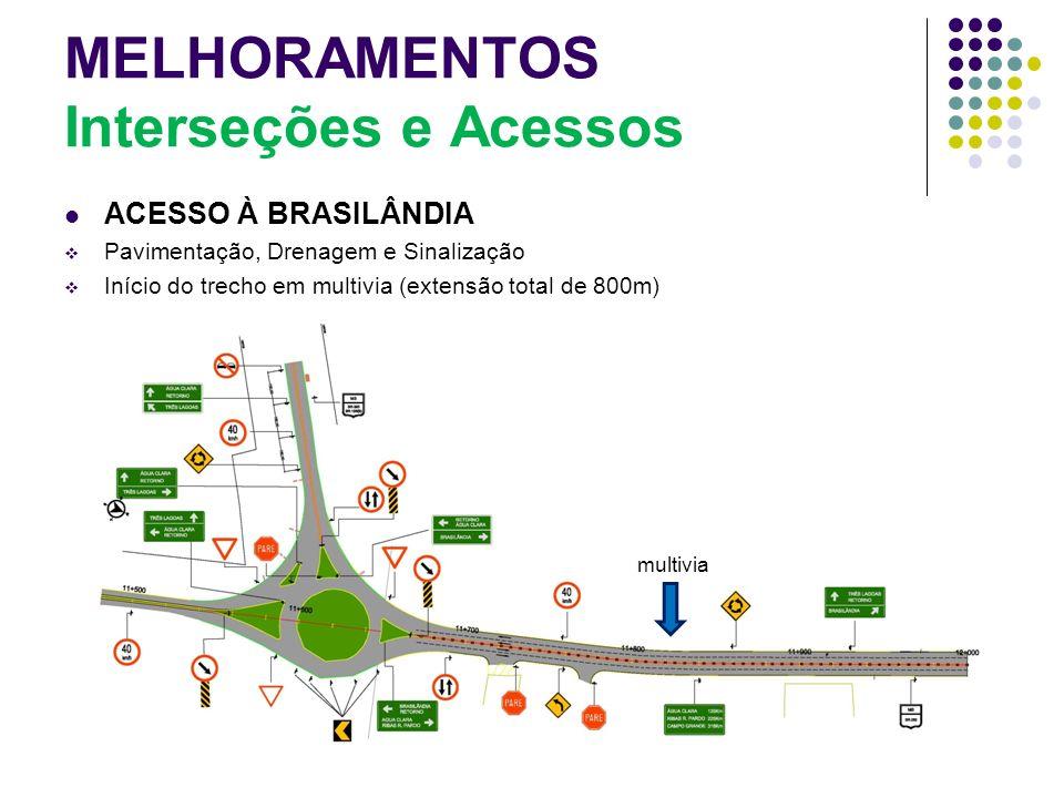 MELHORAMENTOS Interseções e Acessos ACESSO À BRASILÂNDIA Pavimentação, Drenagem e Sinalização Início do trecho em multivia (extensão total de 800m) mu