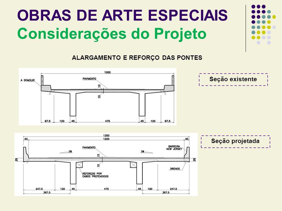OBRAS DE ARTE ESPECIAIS Considerações do Projeto ALARGAMENTO E REFORÇO DAS PONTES Seção existente Seção projetada