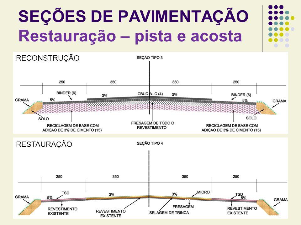 PAVIMENTOS NOVOS PISTA Reconstrução do Atual Pavimento Revestimento: 4cm de CBUQ fx C + 6cm de Binder; 15cm de base com 3% de cimento + 15cm de sub-base s/ mistura; regularização do subleito; Elevação de Greide e Interseções Revestimento: 4cm de CBUQ fx C + 6cm de Binder 20cm de base com 3% de cimento + 20cm de sub-base s/ mistura regularização do subleito Terceiras Faixas Revestimento: 4cm de CBUQ fx C + 6cm de Binder.