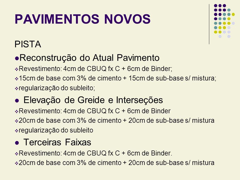 PAVIMENTOS NOVOS PISTA Reconstrução do Atual Pavimento Revestimento: 4cm de CBUQ fx C + 6cm de Binder; 15cm de base com 3% de cimento + 15cm de sub-ba