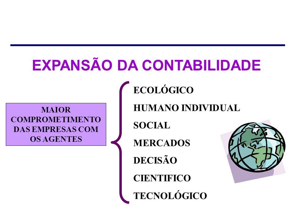MAIOR COMPROMETIMENTO DAS EMPRESAS COM OS AGENTES ECOLÓGICO HUMANO INDIVIDUAL SOCIAL MERCADOS DECISÃO CIENTIFICO TECNOLÓGICO EXPANSÃO DA CONTABILIDADE