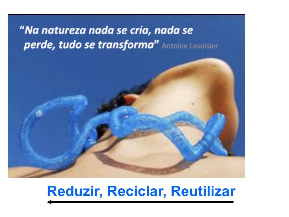 Reduzir, Reciclar, Reutilizar