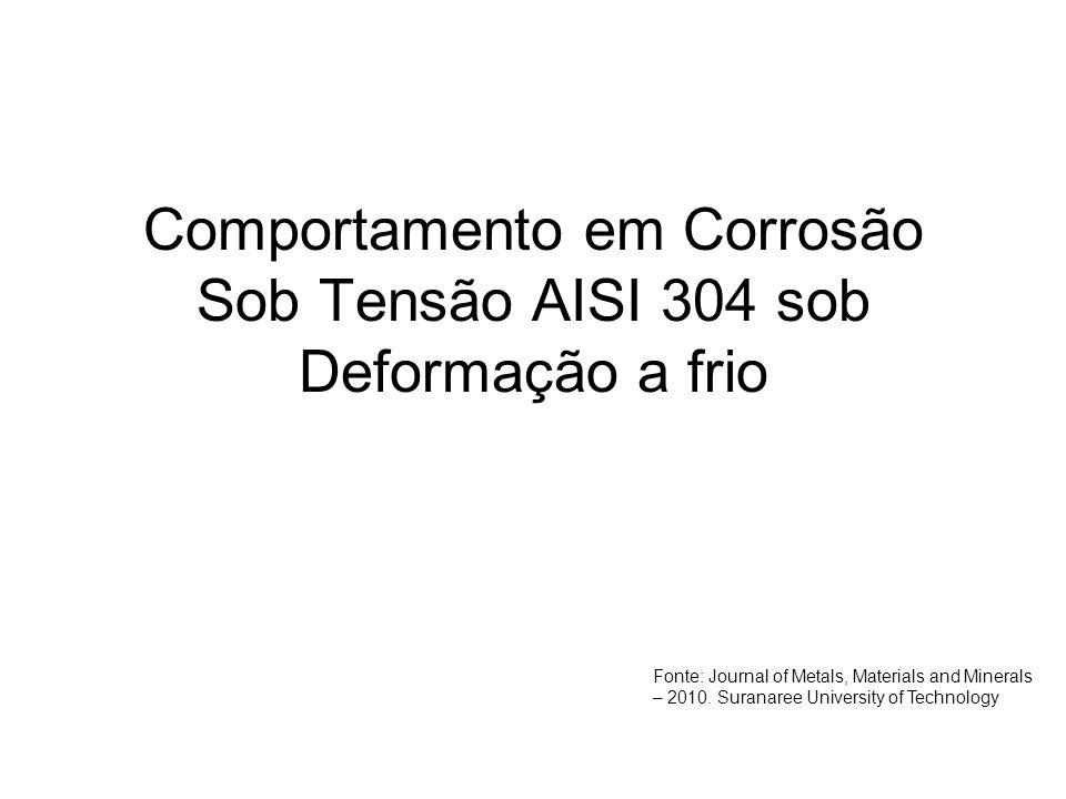 Comportamento em Corrosão Sob Tensão AISI 304 sob Deformação a frio Fonte: Journal of Metals, Materials and Minerals – 2010. Suranaree University of T
