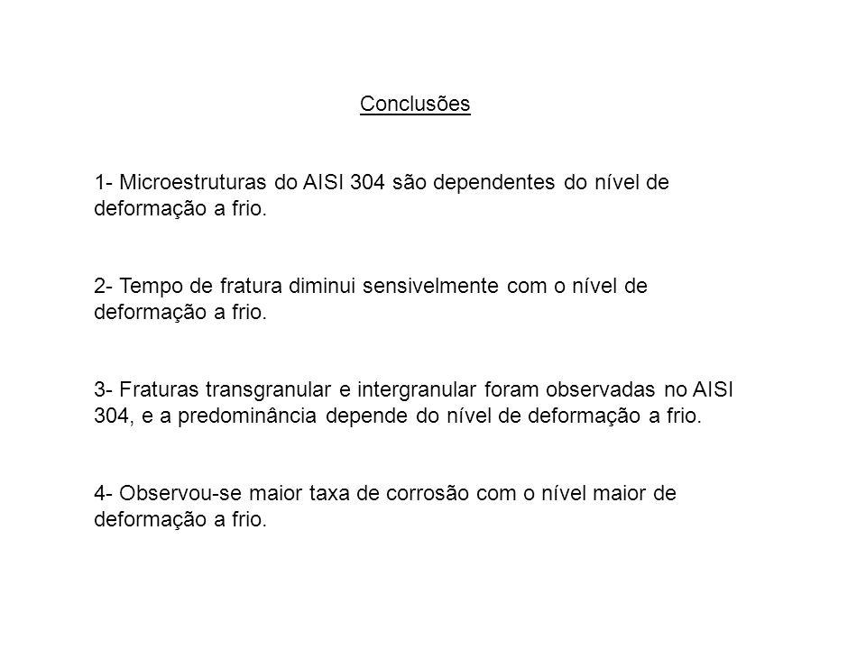 Conclusões 1- Microestruturas do AISI 304 são dependentes do nível de deformação a frio. 2- Tempo de fratura diminui sensivelmente com o nível de defo