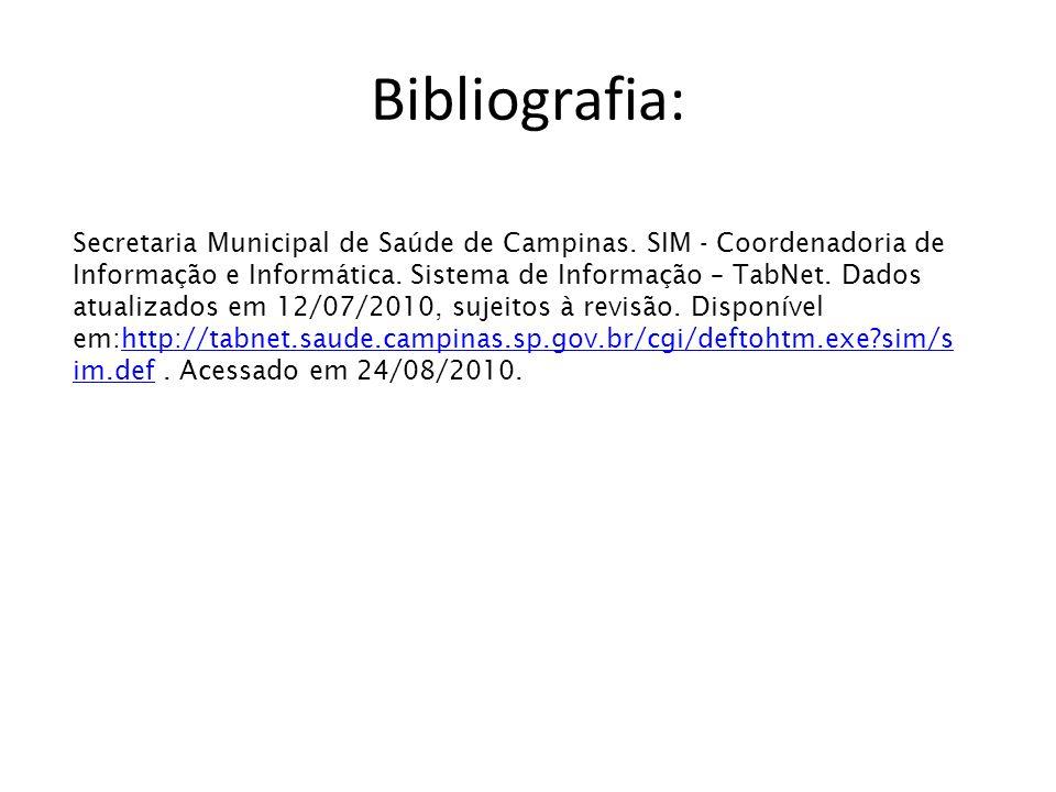 Bibliografia: Secretaria Municipal de Saúde de Campinas. SIM - Coordenadoria de Informação e Informática. Sistema de Informação – TabNet. Dados atuali