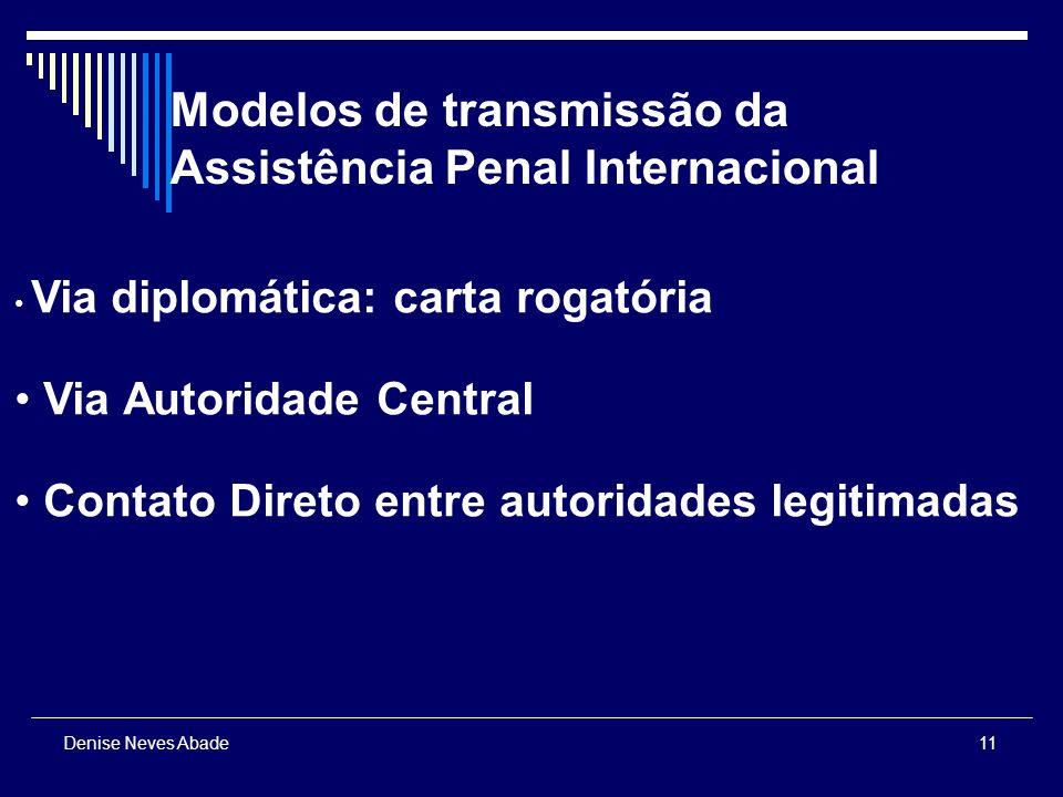 11 Denise Neves Abade Modelos de transmissão da Assistência Penal Internacional Via diplomática: carta rogatória Via Autoridade Central Contato Direto entre autoridades legitimadas