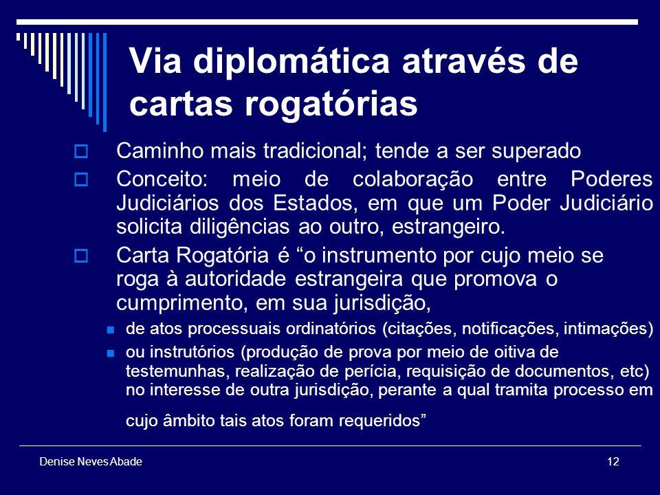 12 Denise Neves Abade Via diplomática através de cartas rogatórias Caminho mais tradicional; tende a ser superado Conceito: meio de colaboração entre Poderes Judiciários dos Estados, em que um Poder Judiciário solicita diligências ao outro, estrangeiro.