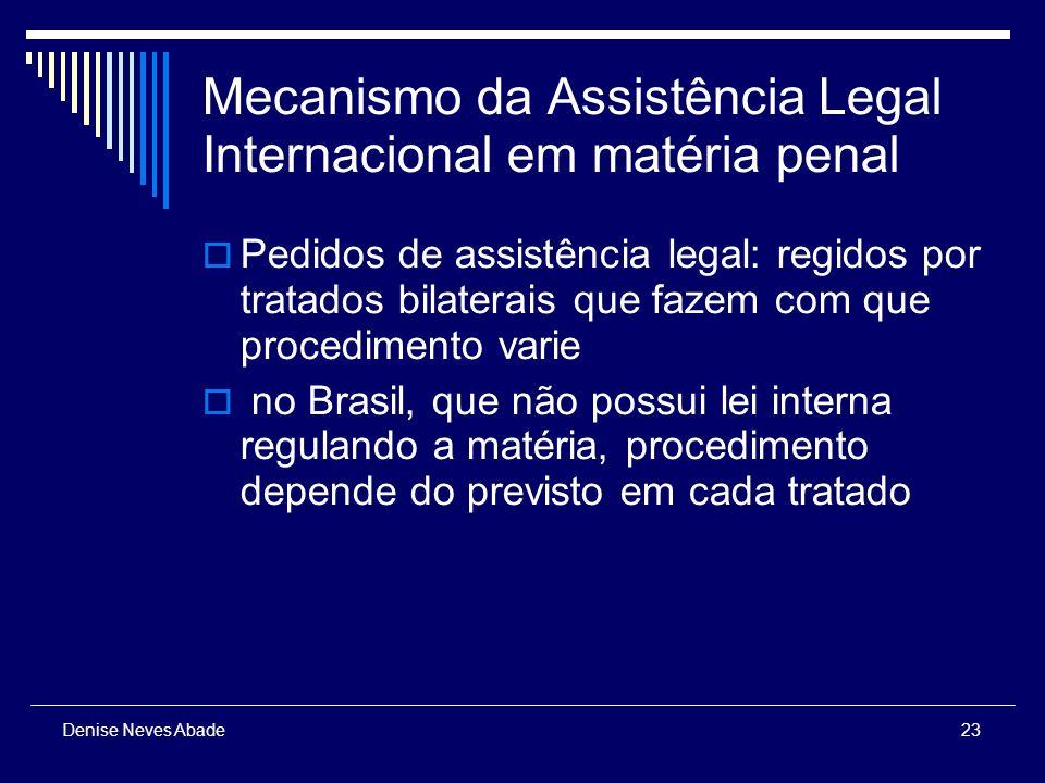 23 Denise Neves Abade Mecanismo da Assistência Legal Internacional em matéria penal Pedidos de assistência legal: regidos por tratados bilaterais que fazem com que procedimento varie no Brasil, que não possui lei interna regulando a matéria, procedimento depende do previsto em cada tratado
