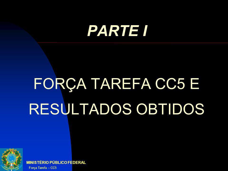 PARTE I FORÇA TAREFA CC5 E RESULTADOS OBTIDOS MINISTÉRIO PÚBLICO FEDERAL Força Tarefa – CC5