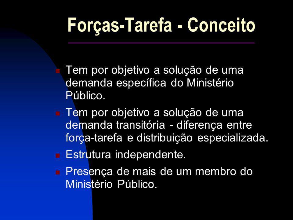Forças-Tarefa - Conceito _____________________ Tem por objetivo a solução de uma demanda específica do Ministério Público. Tem por objetivo a solução