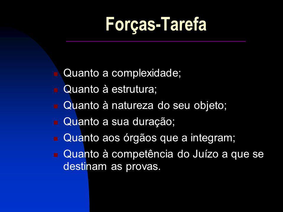Forças-Tarefa _____________________ Quanto a complexidade; Quanto à estrutura; Quanto à natureza do seu objeto; Quanto a sua duração; Quanto aos órgão