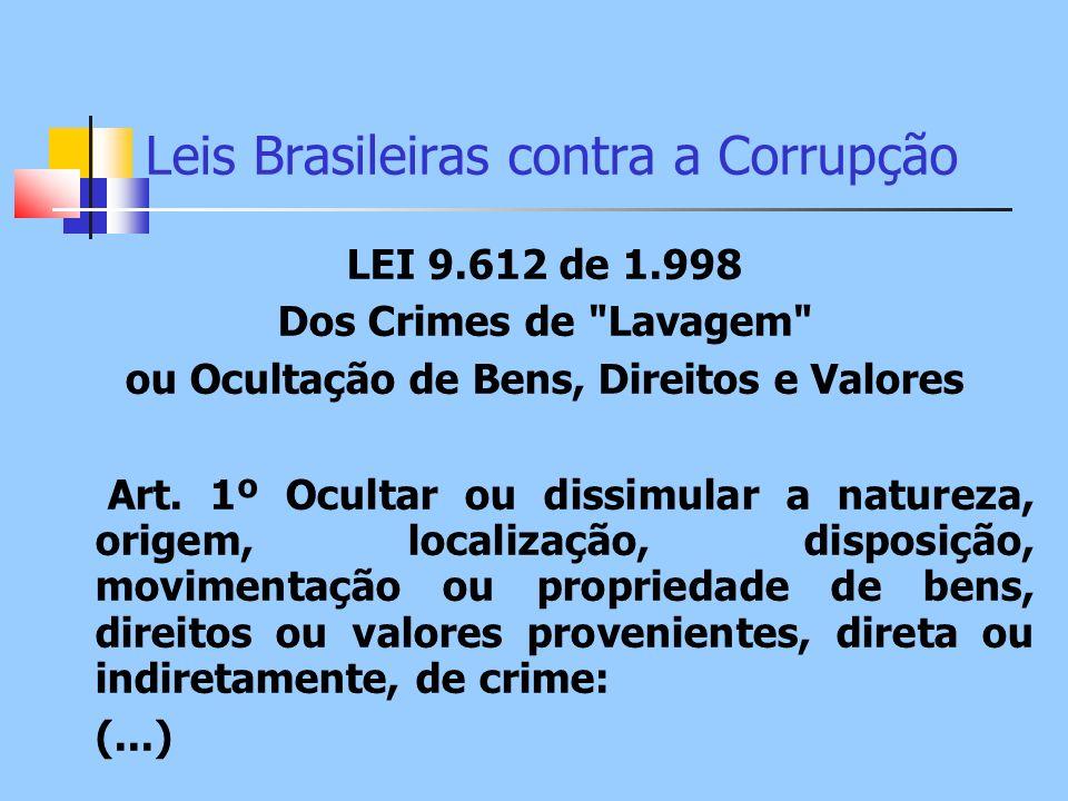 Leis Brasileiras contra a Corrupção LEI 9.612 de 1.998 Dos Crimes de