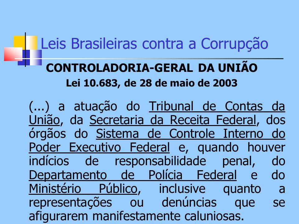 Leis Brasileiras contra a Corrupção CONTROLADORIA-GERAL DA UNIÃO Lei 10.683, de 28 de maio de 2003 (...) a atuação do Tribunal de Contas da União, da