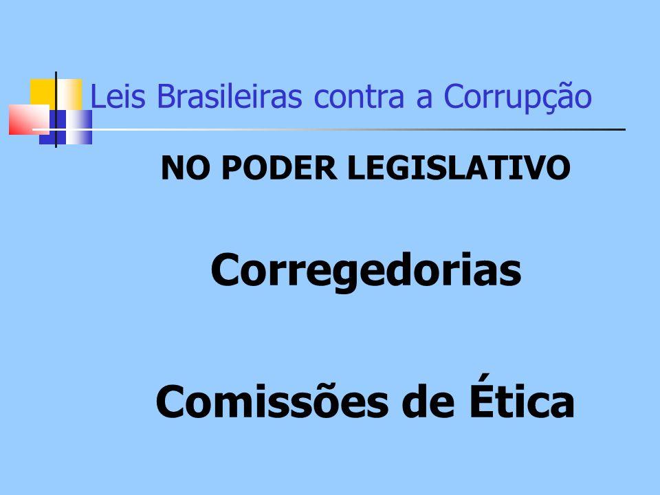 Leis Brasileiras contra a Corrupção NO PODER LEGISLATIVO Corregedorias Comissões de Ética