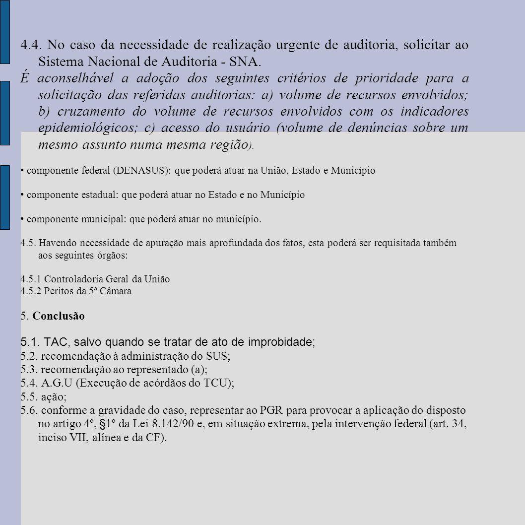 4.4. No caso da necessidade de realização urgente de auditoria, solicitar ao Sistema Nacional de Auditoria - SNA. É aconselhável a adoção dos seguinte