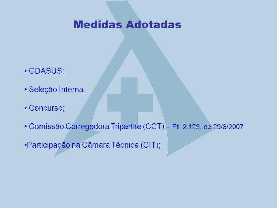Medidas Adotadas GDASUS; Seleção Interna; Concurso; Comissão Corregedora Tripartite (CCT) – Pt. 2.123, de 29/8/2007 Participação na Câmara Técnica (CI