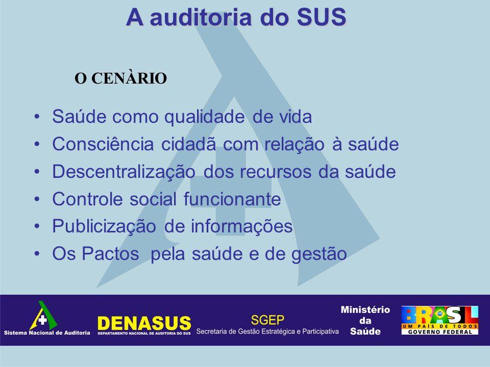 A auditoria do SUS O CENÀRIO Saúde como qualidade de vida Consciência cidadã com relação à saúde Descentralização dos recursos da saúde Controle socia
