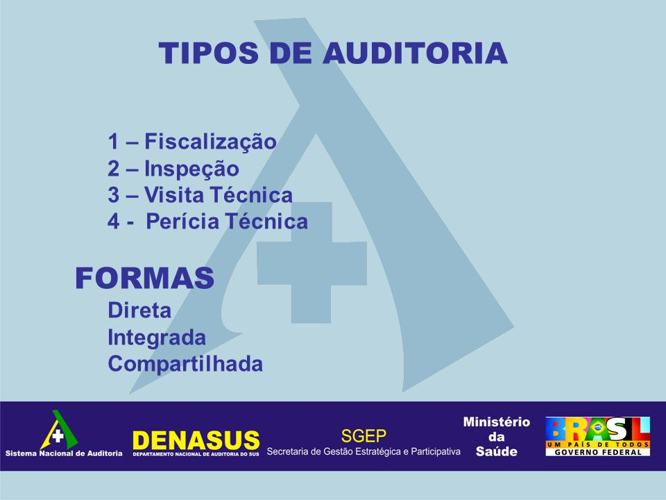 TIPOS DE AUDITORIA 1 – Fiscalização 2 – Inspeção 3 – Visita Técnica 4 - Perícia Técnica FORMAS Direta Integrada Compartilhada