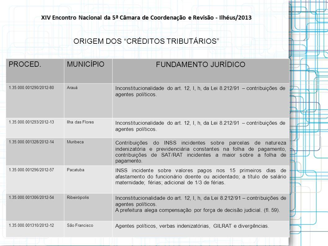 PROCED.MUNICÍPIO FUNDAMENTO JURÍDICO 1.35.000.001290/2012-80Arauá Inconstitucionalidade do art. 12, I, h, da Lei 8.212/91 – contribuições de agentes p