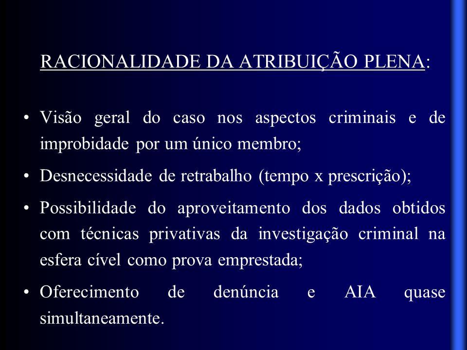 INVESTIGAÇÃO PELO MP NECESSIDADE DE ATUAÇÃO PRÓ-ATIVA DO MEMBRO: - Serventuários da Justiça - BACEN - DPF - PU - AGU Networking: Priorizar contatos pessoais ou telefônicos ao invés de ofícios, com: - CGU - TCU - SRFB - Ministérios - Bancos Uso intensivo dos sistemas informatizados disponíveis: - CNPJ, CPF, SIAFI, CNIS, RADAR (ASSPA), COAF/SEI, INFOSEG, Google, Copernic, COMPROT, SICONV, site CGU, site TCU etc.