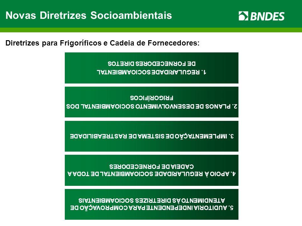 1. REGULARIDADE SOCIOAMBIENTAL DE FORNECEDORES DIRETOS 3.