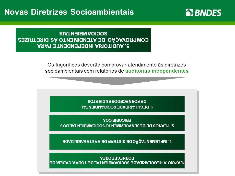 Os frigoríficos deverão comprovar atendimento às diretrizes socioambientais com relatórios de auditorias independentes Novas Diretrizes Socioambientais 5.