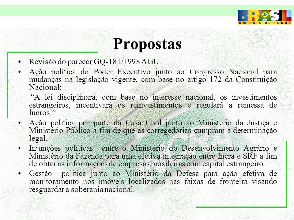 Propostas Revisão do parecer GQ-181/1998 AGU.
