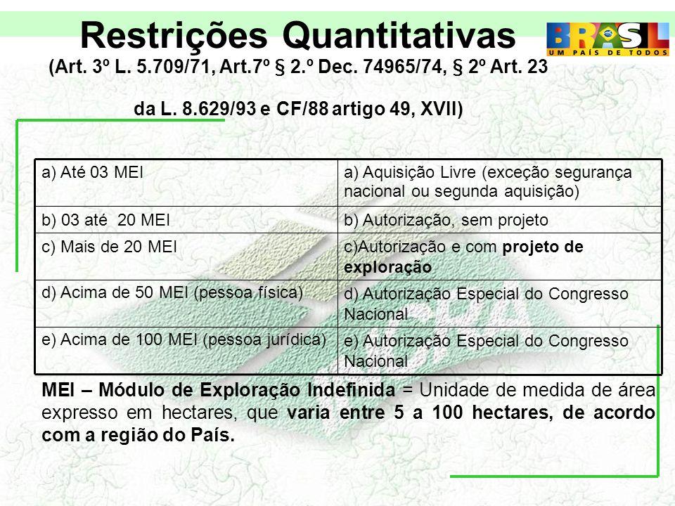 Restrições Quantitativas (Art. 3º L. 5.709/71, Art.7º § 2.º Dec.