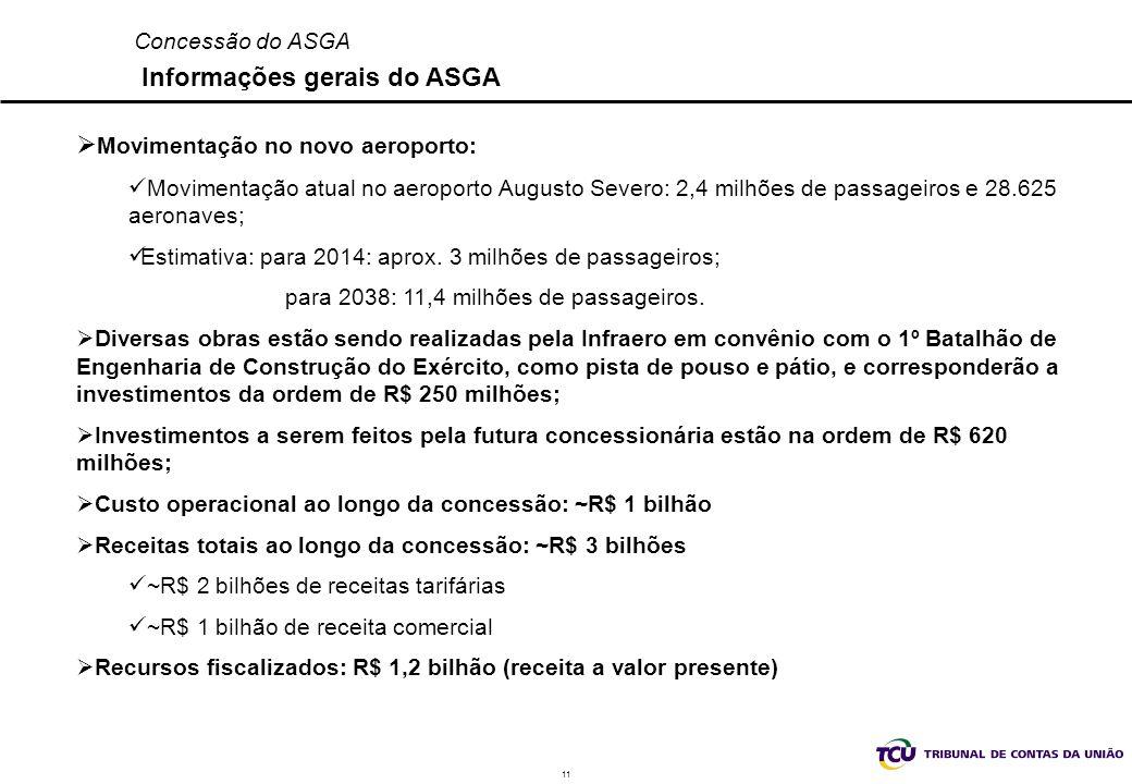 11 Concessão do ASGA Informações gerais do ASGA Movimentação no novo aeroporto: Movimentação atual no aeroporto Augusto Severo: 2,4 milhões de passage