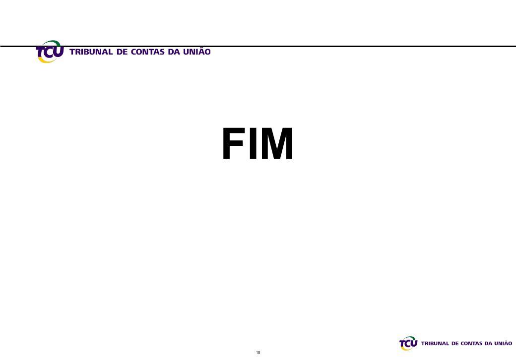 15 FIM