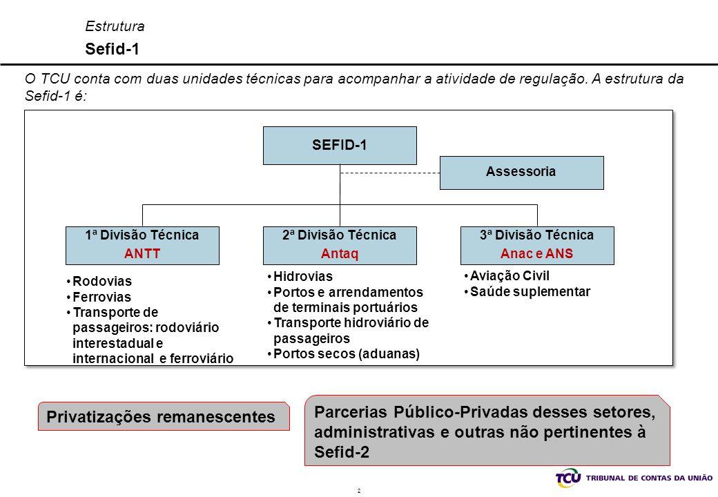 3 ANÁLISE SUMÁRIA REALIZADA PELO TCU NAS PPP ESTADUAIS DA COPA 2014 (1) Fundamentação da atuação do TCU: compromisso de cooperação estabelecido entre o Ministério Público Federal, o TCU e a Controladoria Geral da União para fiscalizar a contratação e execução das obras públicas relacionadas à Copa do Mundo de Futebol, que se realizará no Brasil em 2014; Vale salientar que no Protocolo de Intenções para formação da rede de controle da gestão pública, bem como no Protocolo de Execução para realização da Copa de 2014 (do qual os TCEs são partícipes), consta que o TCU deve oferecer orientação aos demais partícipes quanto à metodologia a ser adotada no planejamento e na execução dos trabalhos de fiscalização de obras e dos serviços, bem como na emissão de relatórios (inciso IV da Cláusula Terceira do Protocolo de Execução); Foi realizado um curso presencial para diversos atores envolvidos no acompanhamento da Copa 2014 em outubro de 2010; Análise realizada, pelo TCU, foi de forma sumária, com caráter orientador, conforme os documentos encaminhados (minuta de contrato, edital), sem utilizar diligências ou auditorias ou outros meios para esclarecer dúvidas;