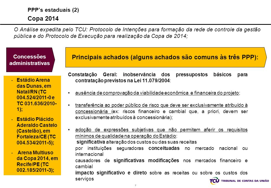 8 Concessões administrativas Constatação Geral: inobservância dos pressupostos básicos para contratação previstos na Lei 11.079/2004: possibilidade de recomposição do equilíbrio econômico-financeiro do contrato em função da alteração de preços públicos; atribuição de responsabilidade pela recomposição do equilíbrio econômico- financeiro do contrato a comitê técnico, caso não haja acordo entre as partes: Caso não haja acordo entre as PARTES, a recomposição do equilíbrio econômico-financeiro deste CONTRATO será implementada pela forma que for determinada pelo COMITÊ TÉCNICO (...) Principais achados (alguns achados são comuns às três PPP): PPPs estaduais (3) Copa 2014 O Análise expedita pelo TCU: Protocolo de Intenções para formação da rede de controle da gestão pública e do Protocolo de Execução para realização da Copa de 2014; Estádio Arena das Dunas, em Natal/RN (TC 004.524/2011-0 e TC 031.636/2010- 1); Estádio Plácido Aderaldo Castelo (Castelão), em Fortaleza/CE (TC 004.534/2011-5); Arena Multiuso da Copa 2014, em Recife/PE (TC 002.185/2011-3);