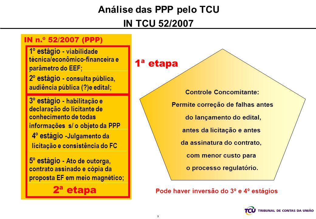 9 Análise das PPP pelo TCU IN TCU 52/2007 IN n.º 52/2007 (PPP) 3º estágio - habilitação e declaração do licitante de conhecimento de todas informações