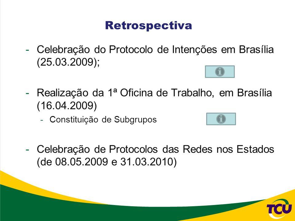 Retrospectiva -Celebração do Protocolo de Intenções em Brasília (25.03.2009); -Realização da 1ª Oficina de Trabalho, em Brasília (16.04.2009) -Constit