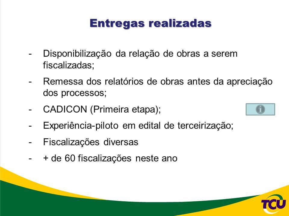 -Disponibilização da relação de obras a serem fiscalizadas; -Remessa dos relatórios de obras antes da apreciação dos processos; -CADICON (Primeira eta