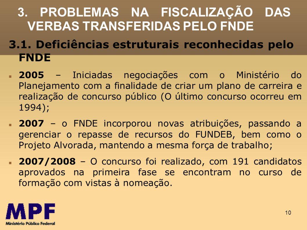 10 3. PROBLEMAS NA FISCALIZAÇÃO DAS VERBAS TRANSFERIDAS PELO FNDE 3.1. Deficiências estruturais reconhecidas pelo FNDE 2005 – Iniciadas negociações co