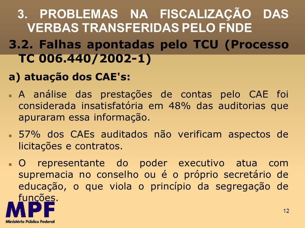 12 3. PROBLEMAS NA FISCALIZAÇÃO DAS VERBAS TRANSFERIDAS PELO FNDE 3.2. Falhas apontadas pelo TCU (Processo TC 006.440/2002-1) a) atuação dos CAE's: A