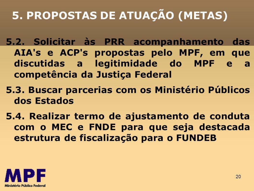 20 5. PROPOSTAS DE ATUAÇÃO (METAS) 5.2. Solicitar às PRR acompanhamento das AIA's e ACP's propostas pelo MPF, em que discutidas a legitimidade do MPF
