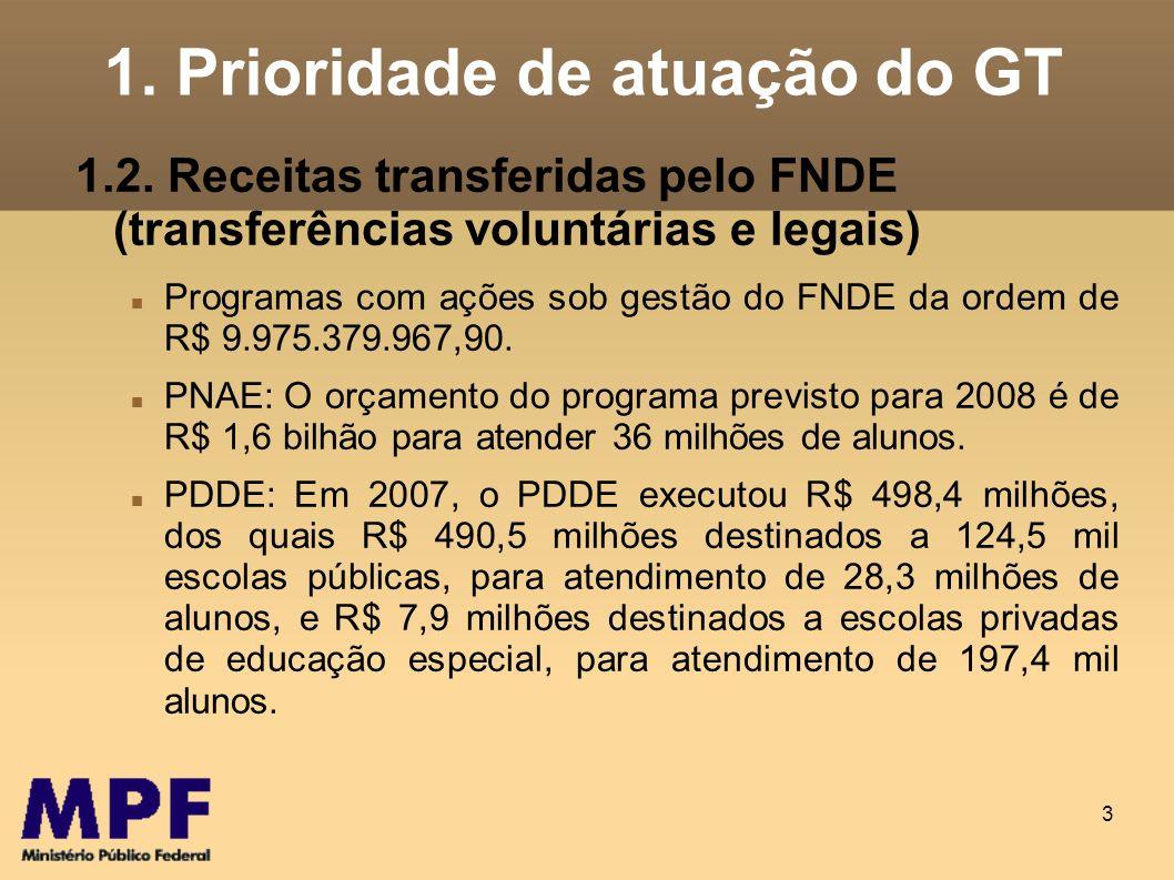 3 1. Prioridade de atuação do GT 1.2. Receitas transferidas pelo FNDE (transferências voluntárias e legais) Programas com ações sob gestão do FNDE da