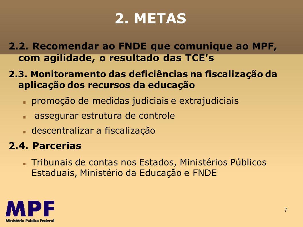 7 2.2. Recomendar ao FNDE que comunique ao MPF, com agilidade, o resultado das TCE's 2.3. Monitoramento das deficiências na fiscalização da aplicação