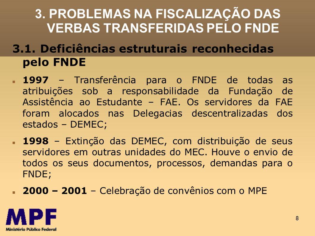 8 3. PROBLEMAS NA FISCALIZAÇÃO DAS VERBAS TRANSFERIDAS PELO FNDE 3.1. Deficiências estruturais reconhecidas pelo FNDE 1997 – Transferência para o FNDE