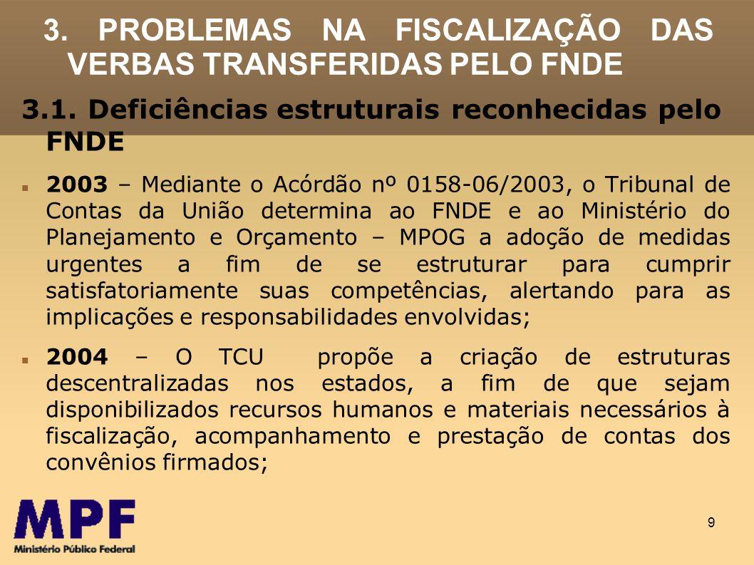 9 3. PROBLEMAS NA FISCALIZAÇÃO DAS VERBAS TRANSFERIDAS PELO FNDE 3.1. Deficiências estruturais reconhecidas pelo FNDE 2003 – Mediante o Acórdão nº 015
