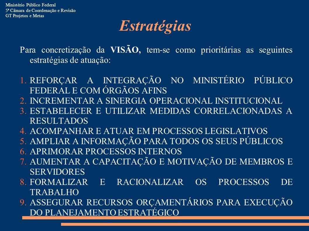 Estratégias Para concretização da VISÃO, tem-se como prioritárias as seguintes estratégias de atuação: 1.REFORÇAR A INTEGRAÇÃO NO MINISTÉRIO PÚBLICO F