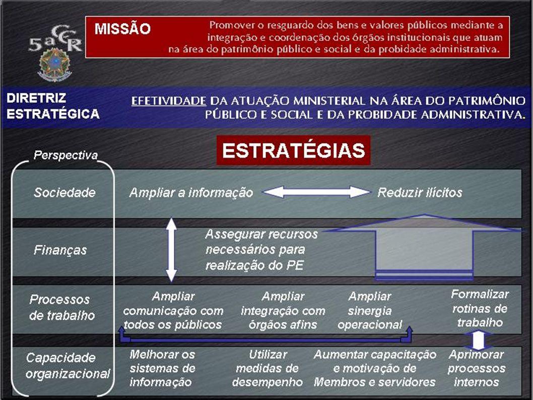 Ministério Público Federal 5ª Câmara de Coordenação e Revisão GT Projetos e Metas