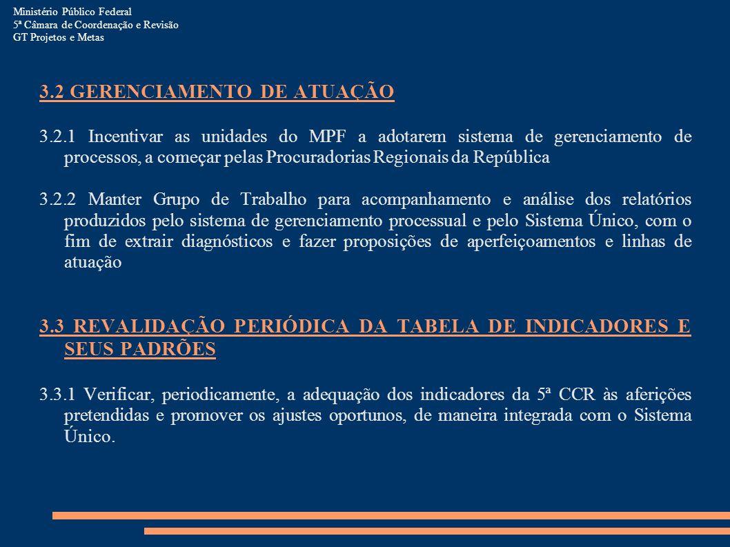 3.2 GERENCIAMENTO DE ATUAÇÃO 3.2.1 Incentivar as unidades do MPF a adotarem sistema de gerenciamento de processos, a começar pelas Procuradorias Regio